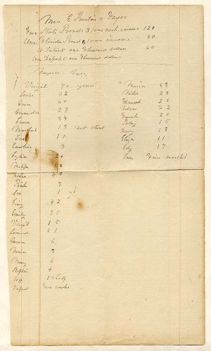 1850 Tax List - SOLD