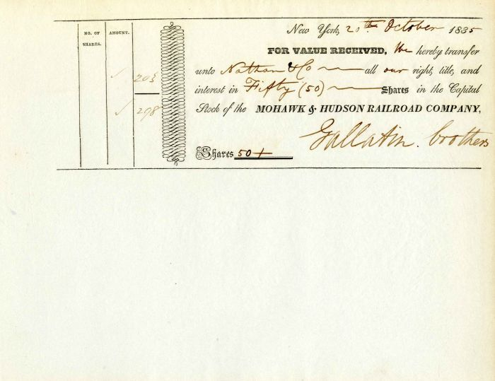 Mohawk & Hudson Railroad Company signed by Jas. Gallatin - Stock Certificate