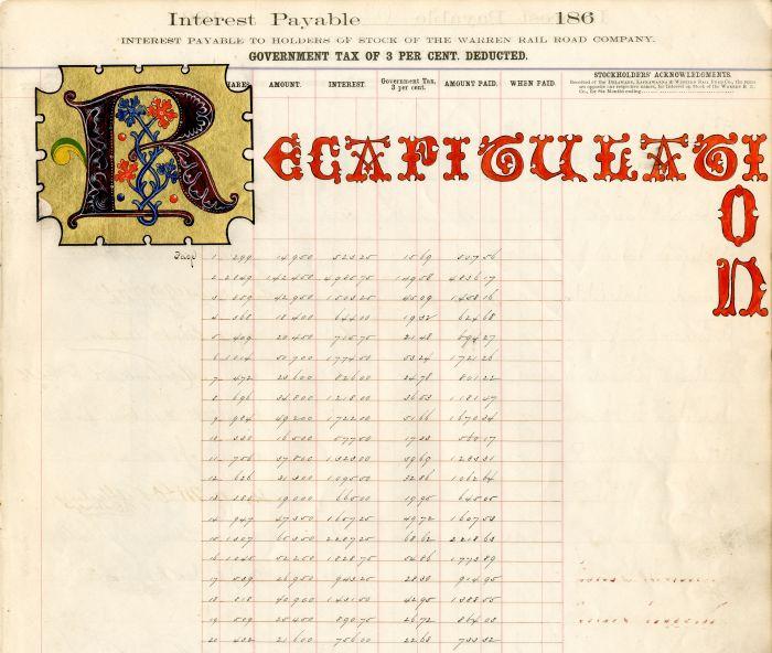 Warren Railroad Ledger Sheets with Calligraphy  - Americana