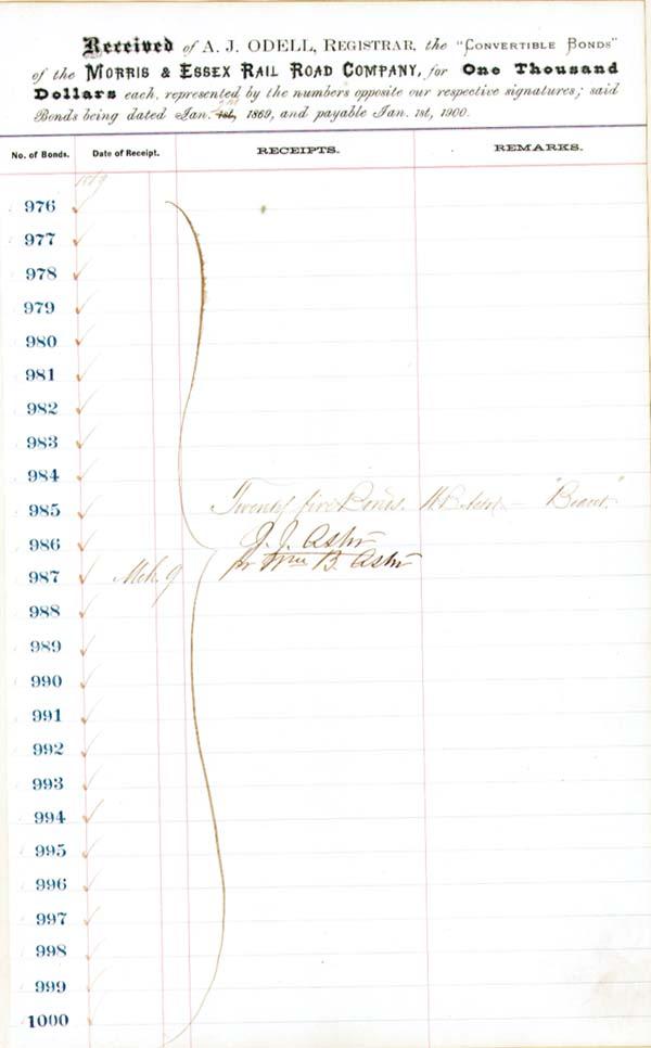 John Jacob Astor - Morris and Essex Railroad - Bond