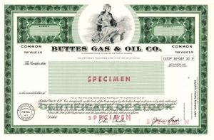 Buttes Gas & Oil Co.
