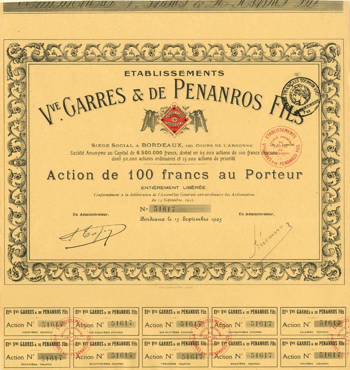 Vve. Garres and De Penanros Fils - Stock Certificate