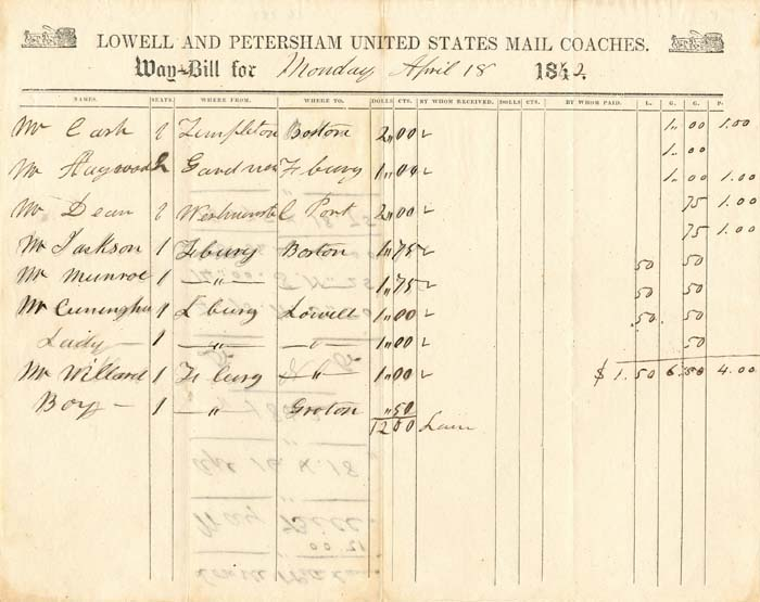 Lowell and Petersham United States Mail Coaches