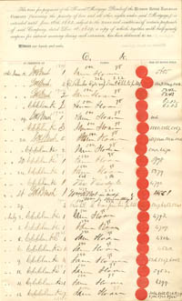 Hudson River Railroad Company Receipt of Bonds Sheet signed by S. Sloan 17 Times
