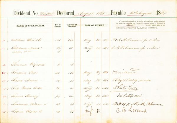 Peter Lorillard - Oswego and Syracuse Railroad Ledger Sheet